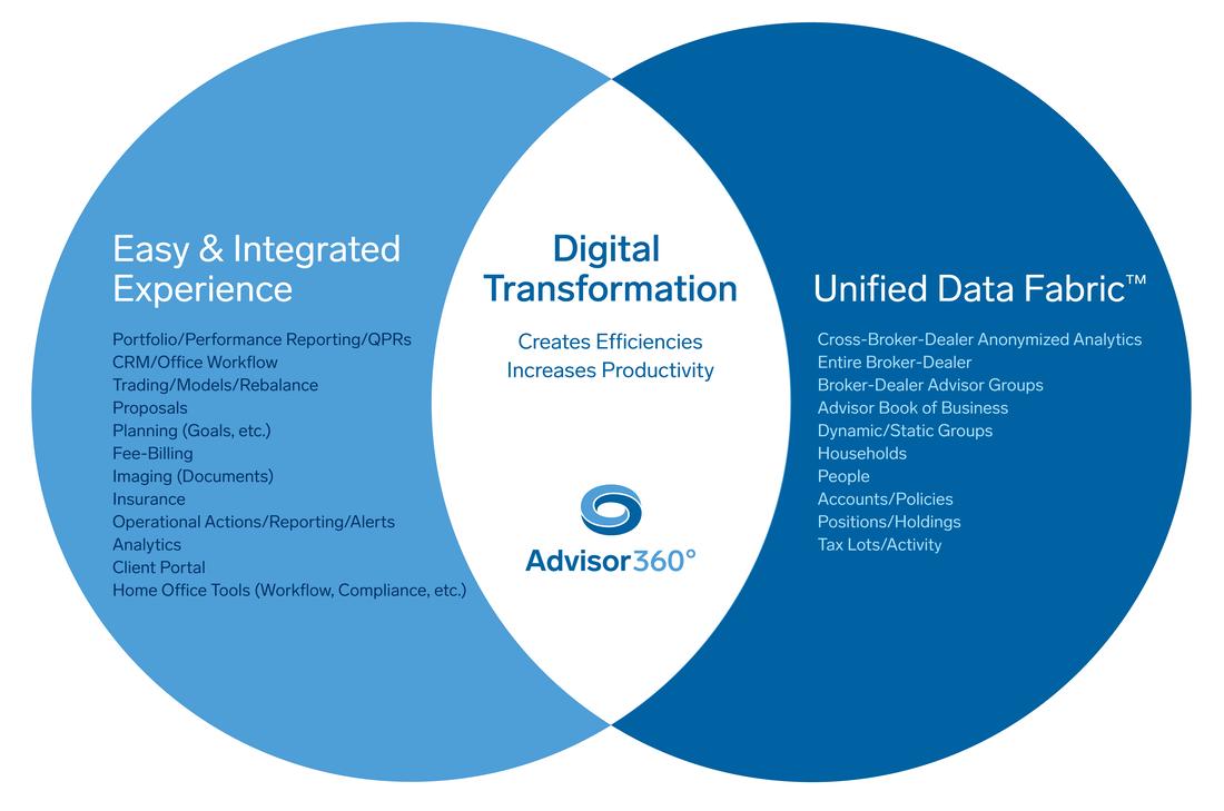 digitaltransformation-digital-transformation_orig