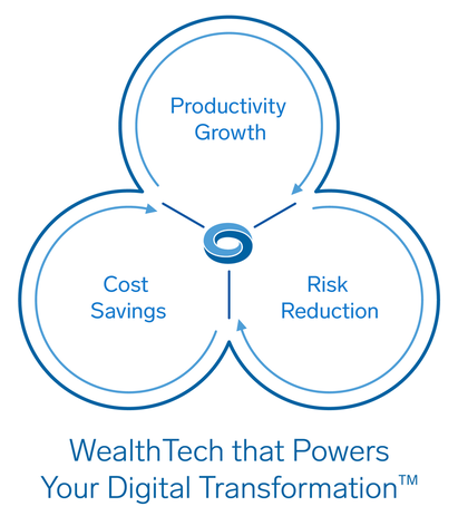 wealthtechthatpowersdigitaltransformation